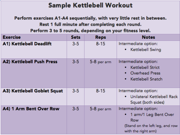 sample KB workout