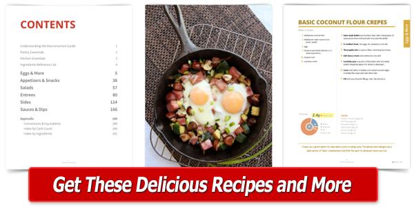 Transforming Recipes Guide